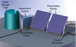 Solar-powered reverse osmosis desalination system