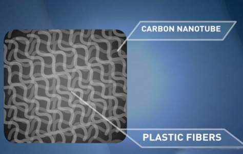 body heat phone charging carbon nanotubes