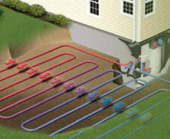Geothermal coils trenched into the earth. [source: www.completesyscorp.com/hvac_Geothermal.html]